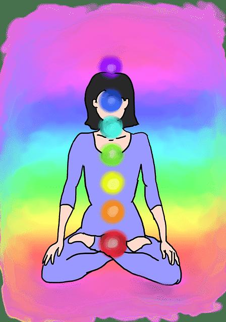 Illustration över våra sju chakran.