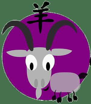 Symbol och kinesiskt tecken för geten inom den kinesiska astrologn och kinesiska horoskop.