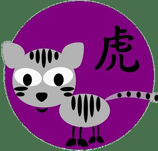 Symbol och kinesiskt tecken för tigern inom den kinesiska astrologn och kinesiska horoskop.
