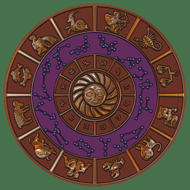 Zodiaken och de tolv stjärntecknena
